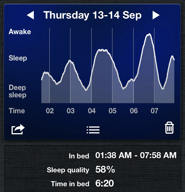 Sleep Cycle App Review 40 Nights And Counting My Morning Routine Stunning What Is A Normal Sleep Pattern