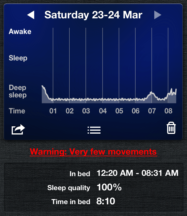 Sleep Cycle App Review 997 Nights And Counting My