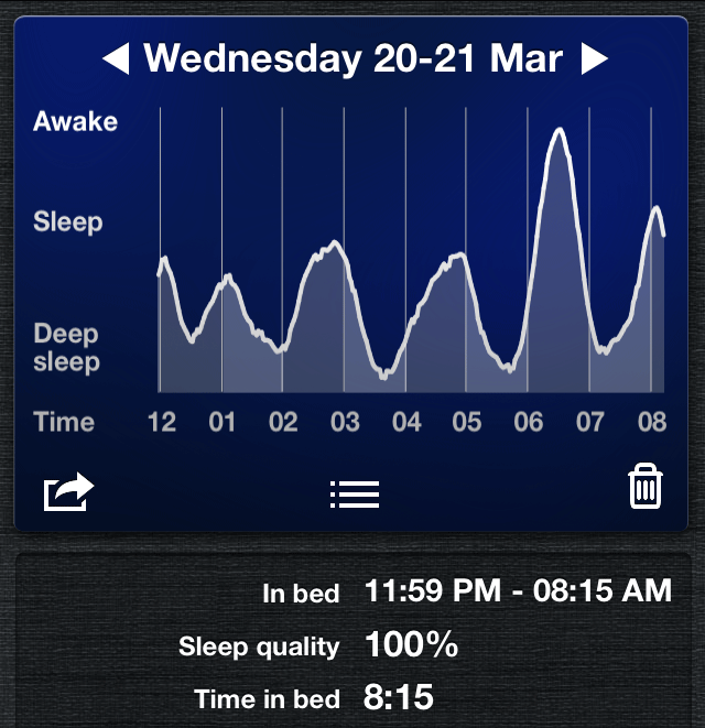 Sleep Cycle App Review 40 Nights And Counting My Morning Routine Beauteous What Is A Normal Sleep Pattern